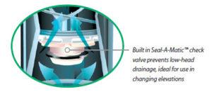 sam-check-valve